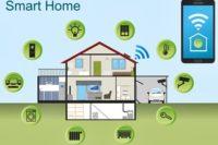 Smart Home - das intelligente Haus